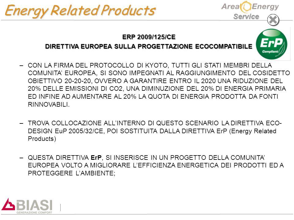 DIRETTIVA EUROPEA SULLA PROGETTAZIONE ECOCOMPATIBILE