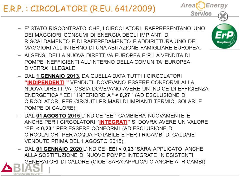 E.R.P. : CIRCOLATORI (R.EU. 641/2009)