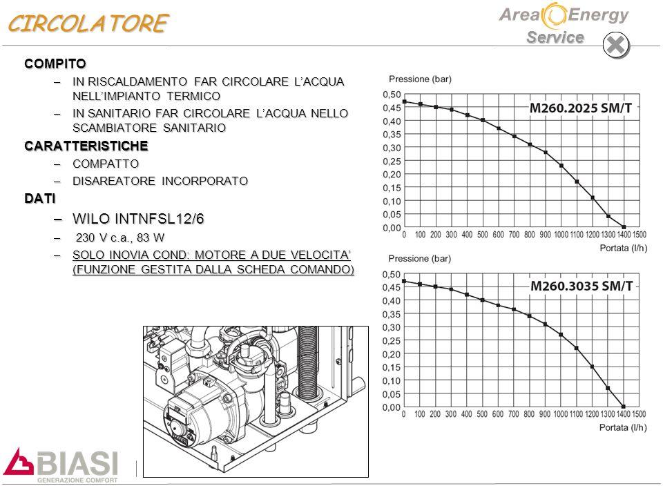 CIRCOLATORE WILO INTNFSL12/6 COMPITO CARATTERISTICHE DATI