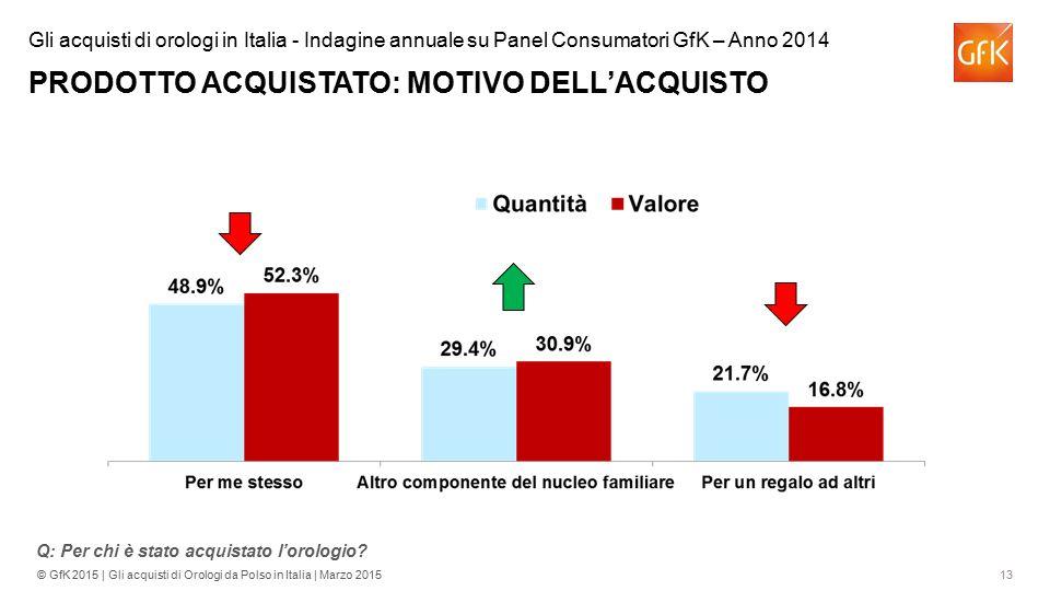 Gli acquisti di orologi in Italia - Indagine annuale su Panel Consumatori GfK – Anno 2014 PRODOTTO ACQUISTATO: MOTIVO DELL'ACQUISTO