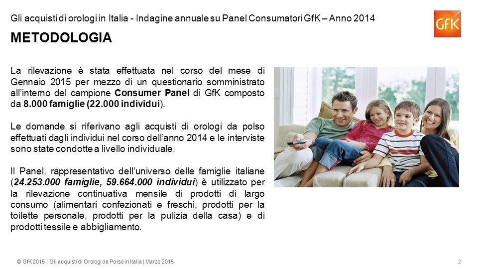 Gli acquisti di orologi in Italia - Indagine annuale su Panel Consumatori GfK – Anno 2014 METODOLOGIA