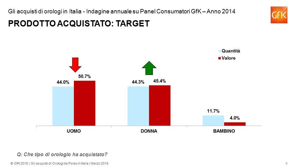 Gli acquisti di orologi in Italia - Indagine annuale su Panel Consumatori GfK – Anno 2014 PRODOTTO ACQUISTATO: TARGET