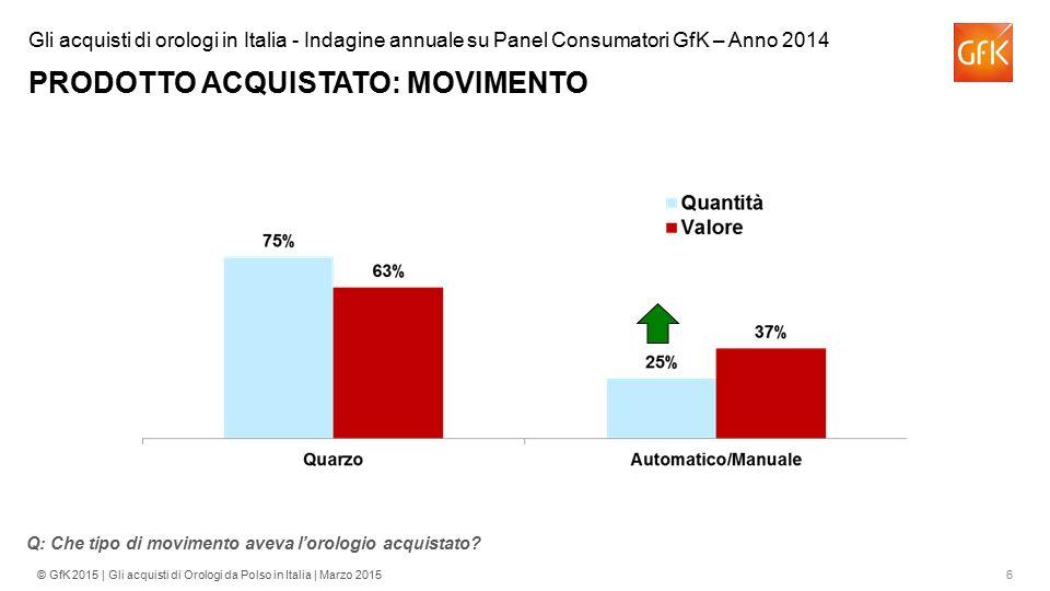 Gli acquisti di orologi in Italia - Indagine annuale su Panel Consumatori GfK – Anno 2014 PRODOTTO ACQUISTATO: MOVIMENTO