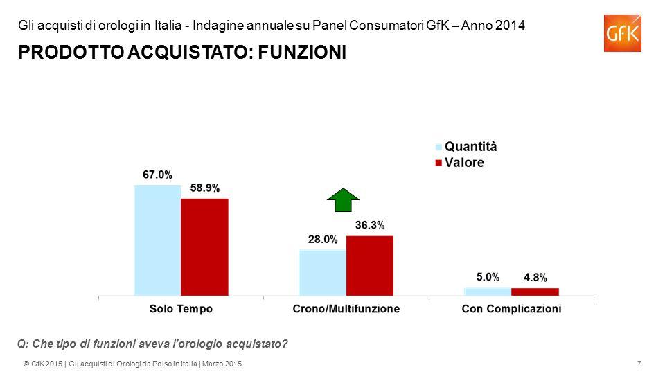 Gli acquisti di orologi in Italia - Indagine annuale su Panel Consumatori GfK – Anno 2014 PRODOTTO ACQUISTATO: FUNZIONI