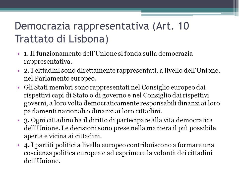 Democrazia rappresentativa (Art. 10 Trattato di Lisbona)