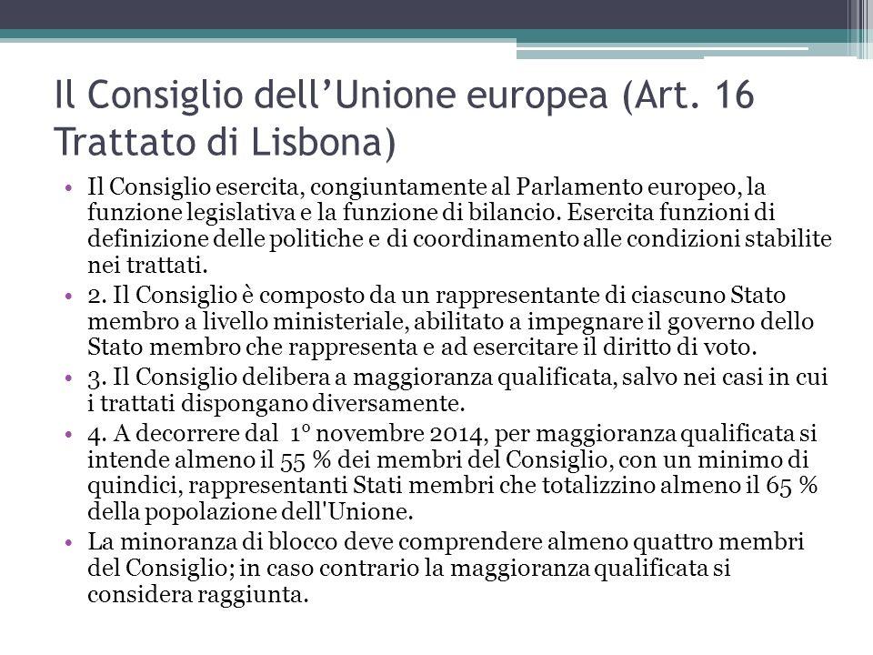 Il Consiglio dell'Unione europea (Art. 16 Trattato di Lisbona)
