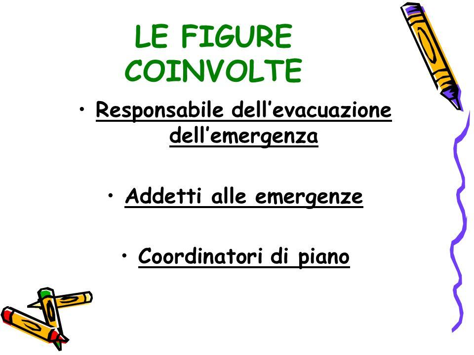Responsabile dell'evacuazione dell'emergenza Addetti alle emergenze
