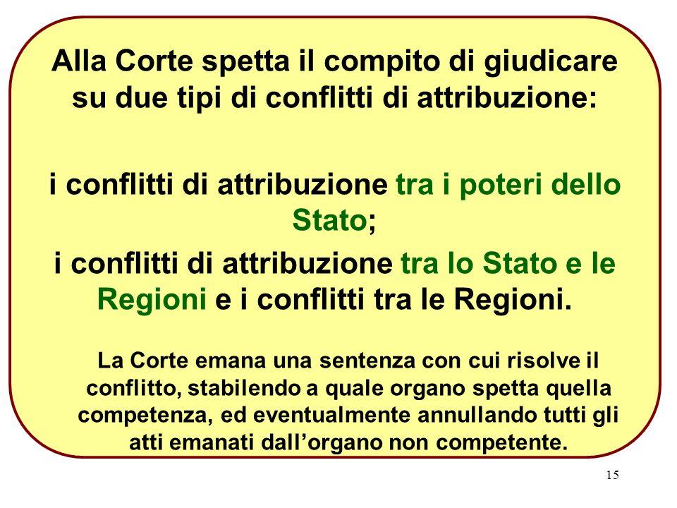 i conflitti di attribuzione tra i poteri dello Stato;