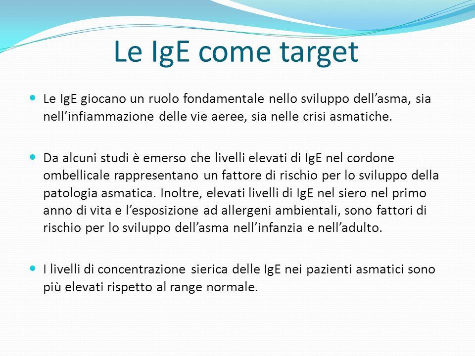 Le IgE come target Le IgE giocano un ruolo fondamentale nello sviluppo dell'asma, sia nell'infiammazione delle vie aeree, sia nelle crisi asmatiche.