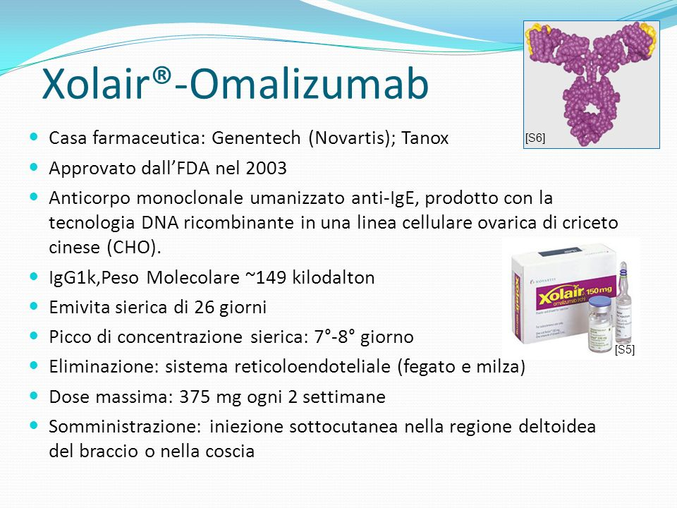 Xolair®-Omalizumab Casa farmaceutica: Genentech (Novartis); Tanox