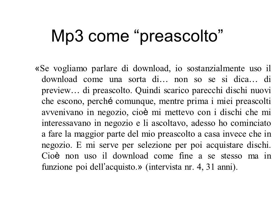 Mp3 come preascolto
