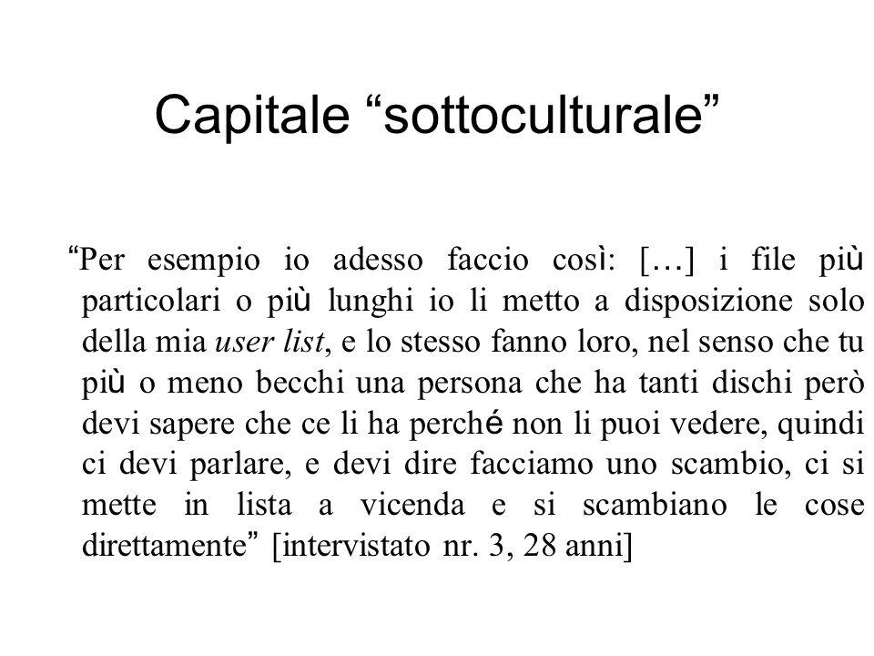 Capitale sottoculturale