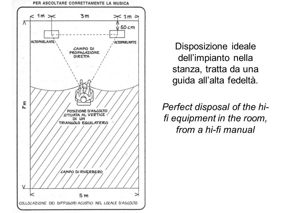 Disposizione ideale dell'impianto nella stanza, tratta da una guida all'alta fedeltà.