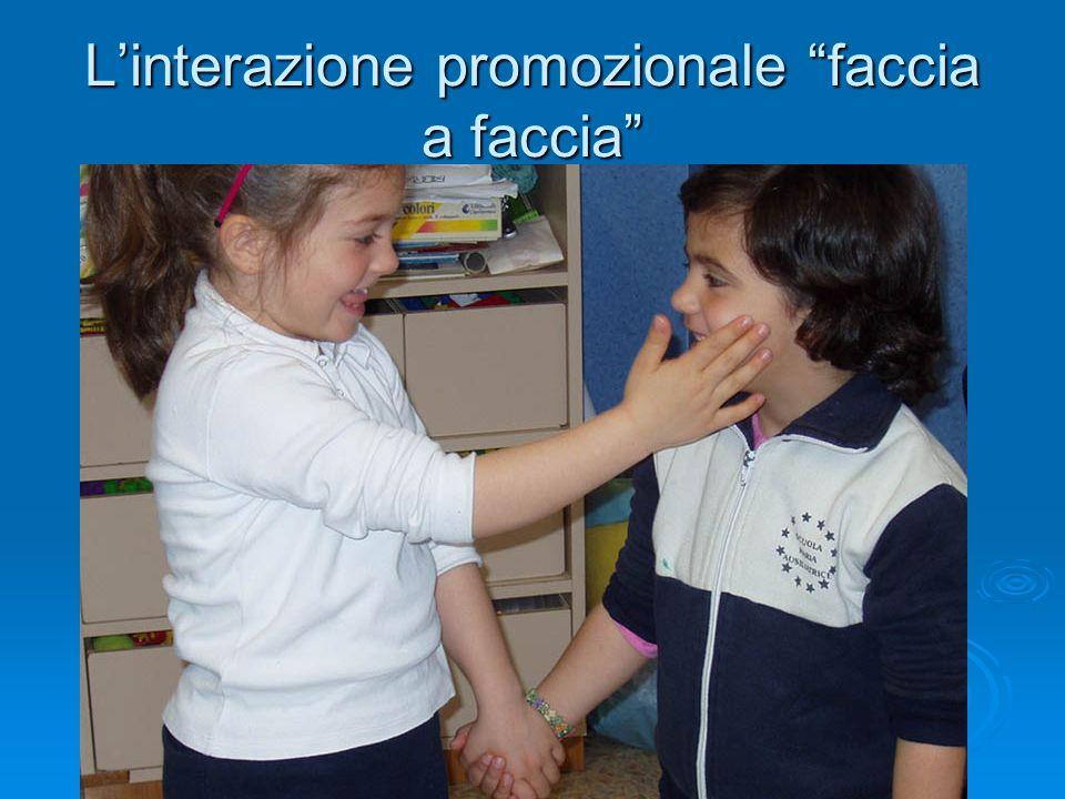 L'interazione promozionale faccia a faccia