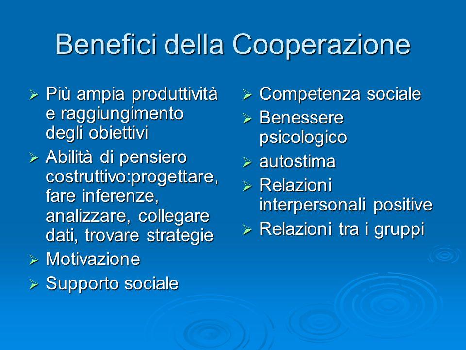 Benefici della Cooperazione