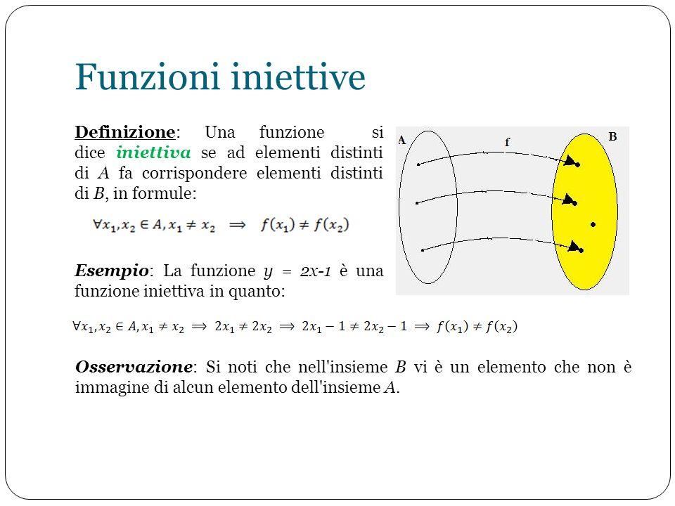 Funzioni iniettive Definizione: Una funzione si dice iniettiva se ad elementi distinti di A fa corrispondere elementi distinti di B, in formule: