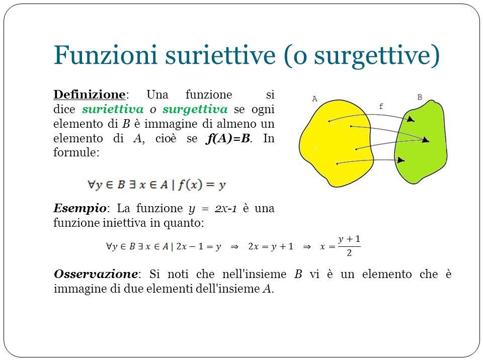 Funzioni suriettive (o surgettive)