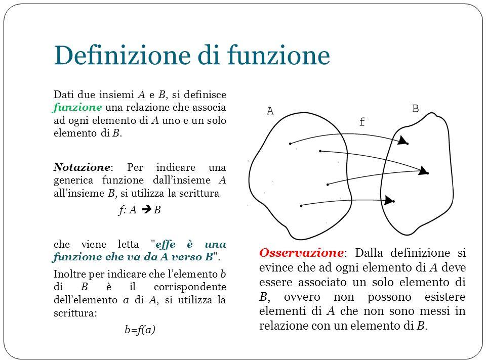 Definizione di funzione
