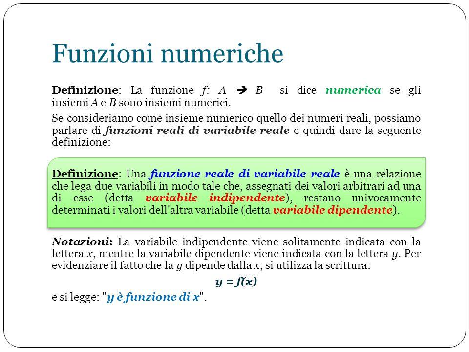 Funzioni numeriche Definizione: La funzione f: A  B si dice numerica se gli insiemi A e B sono insiemi numerici.