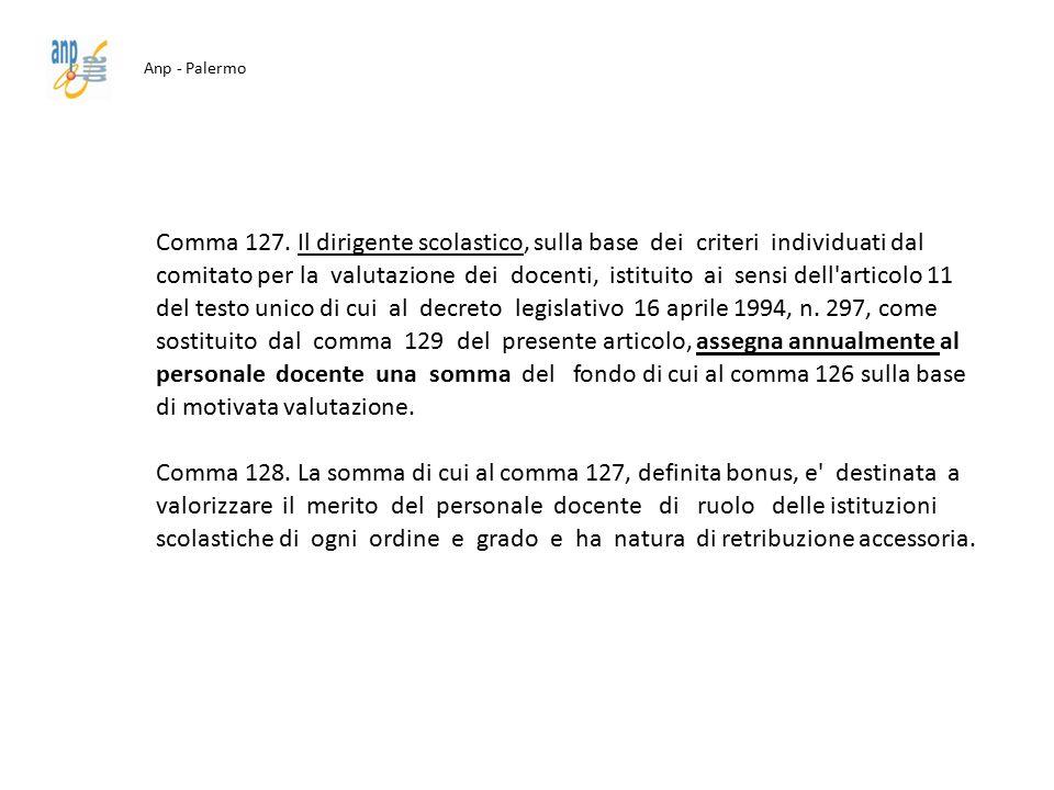 Anp - Palermo