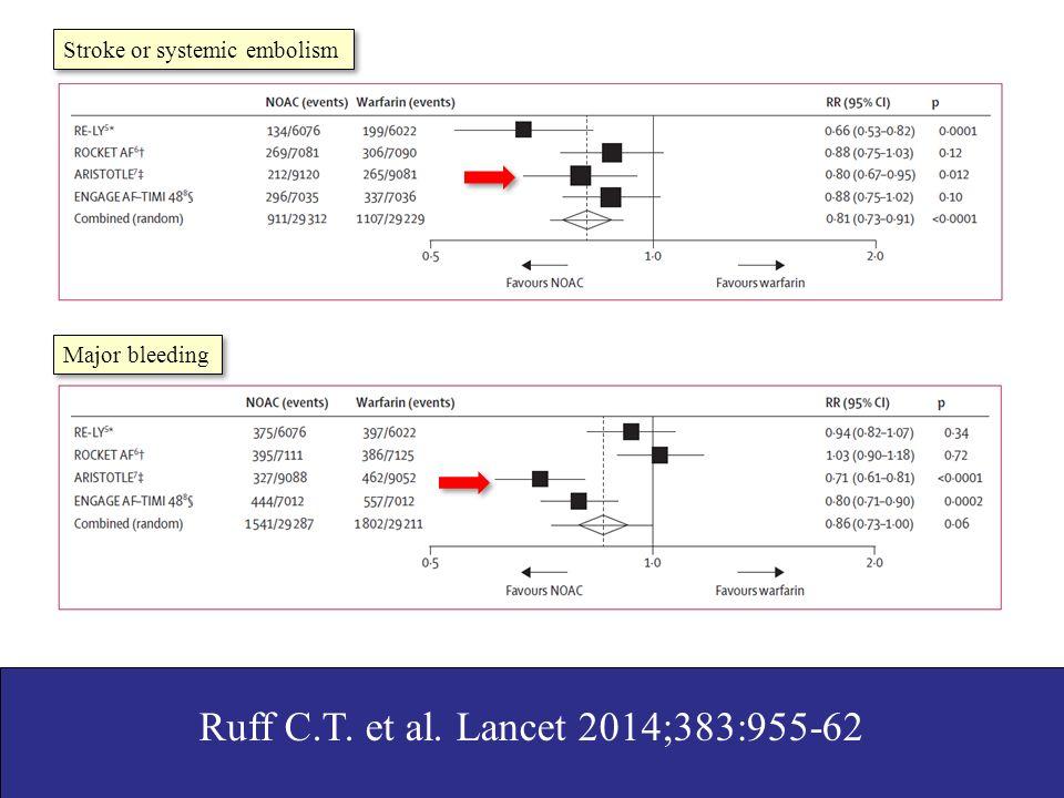 Ruff C.T. et al. Lancet 2014;383:955-62 Stroke or systemic embolism