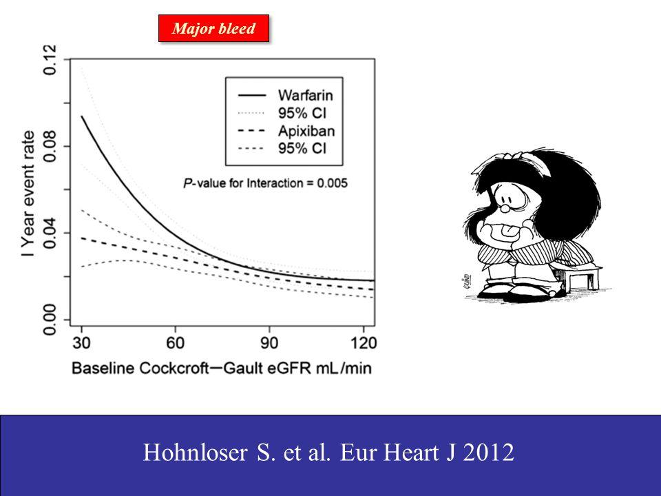 Hohnloser S. et al. Eur Heart J 2012