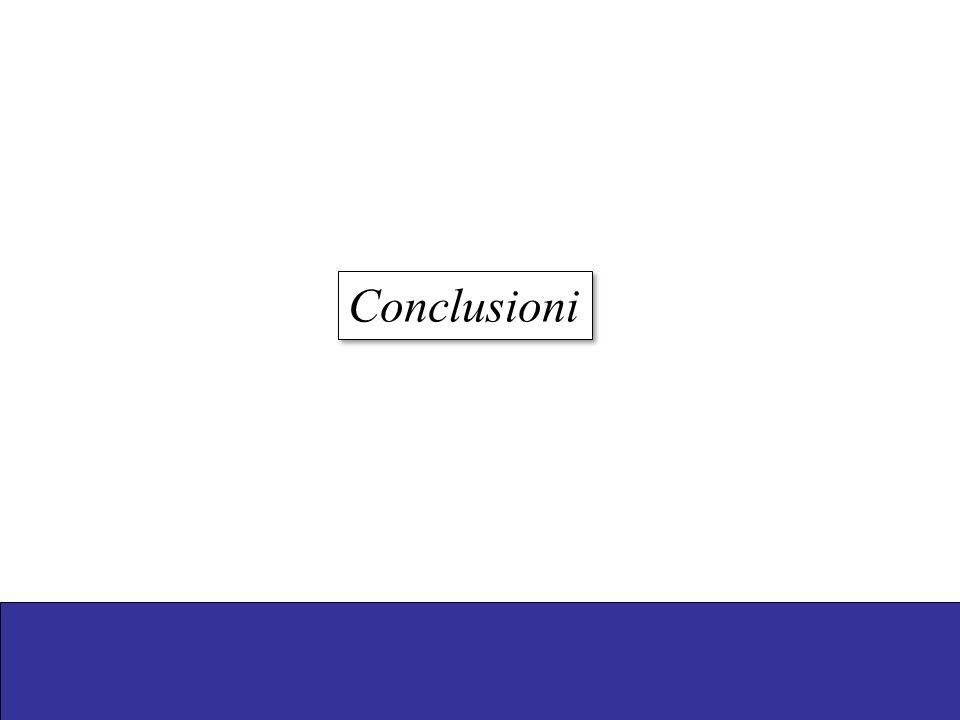 Conclusioni Go, A. S. et al. JAMA 2001;285:2370-2375.