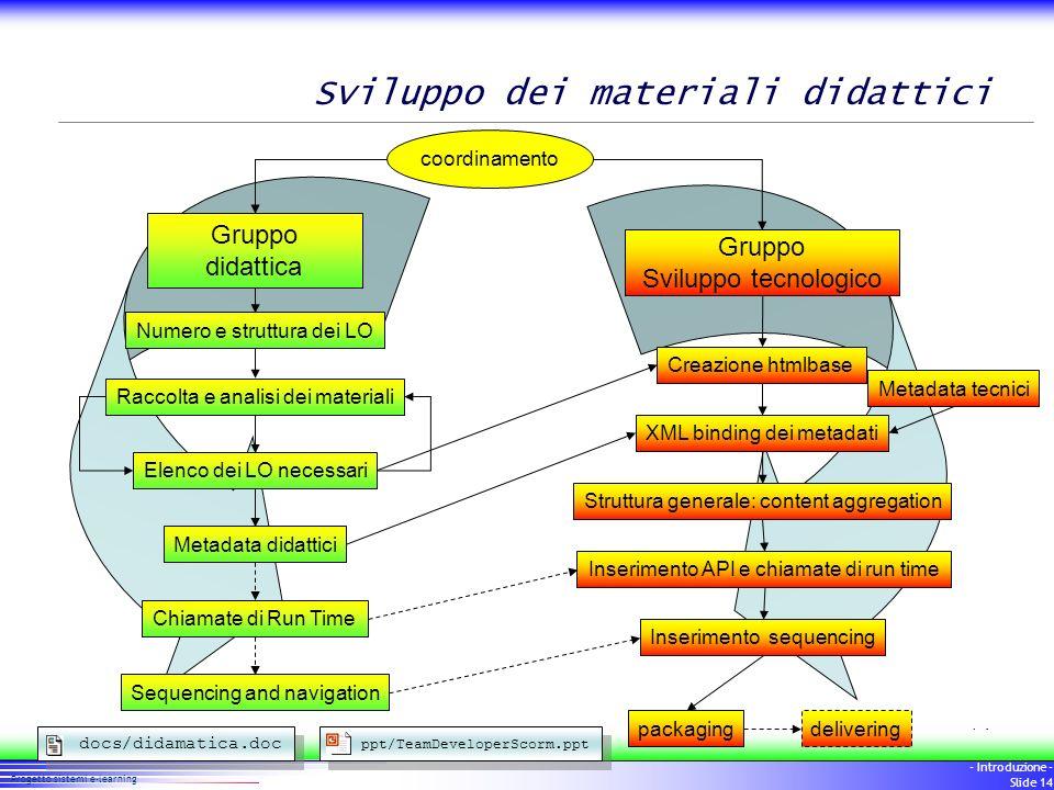 Sviluppo dei materiali didattici