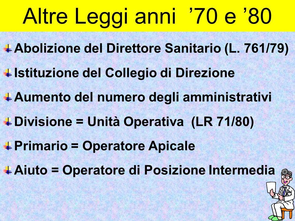 Altre Leggi anni '70 e '80 Abolizione del Direttore Sanitario (L. 761/79) Istituzione del Collegio di Direzione.
