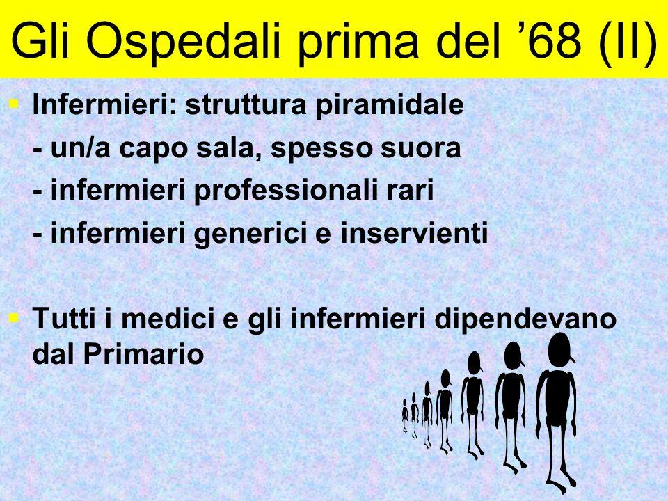 Gli Ospedali prima del '68 (II)