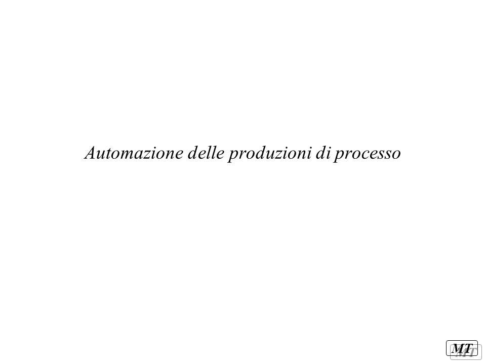 Automazione delle produzioni di processo