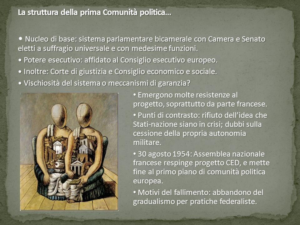 La struttura della prima Comunità politica…