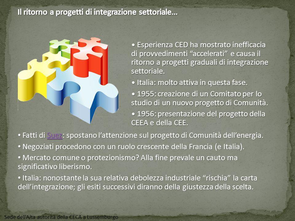 Il ritorno a progetti di integrazione settoriale…
