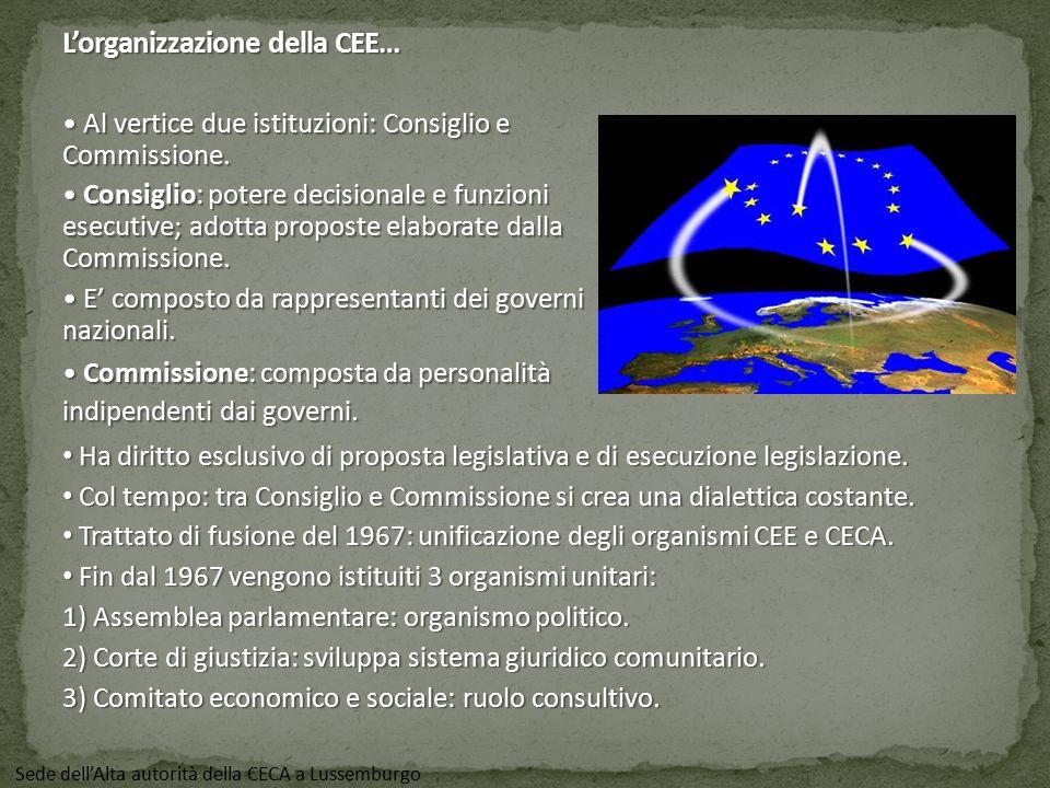 L'organizzazione della CEE…