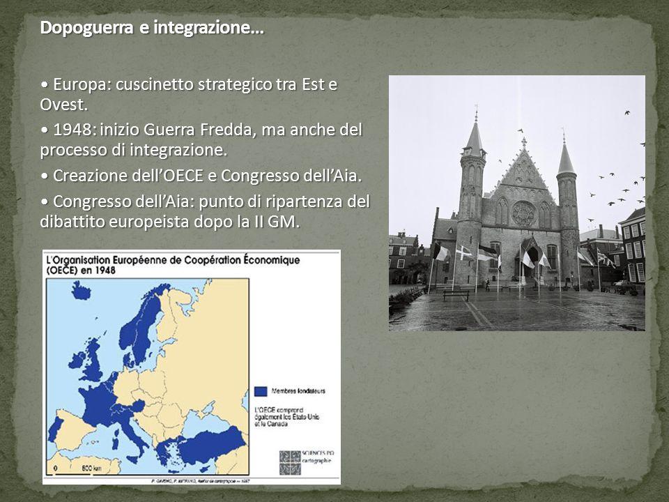 Dopoguerra e integrazione…
