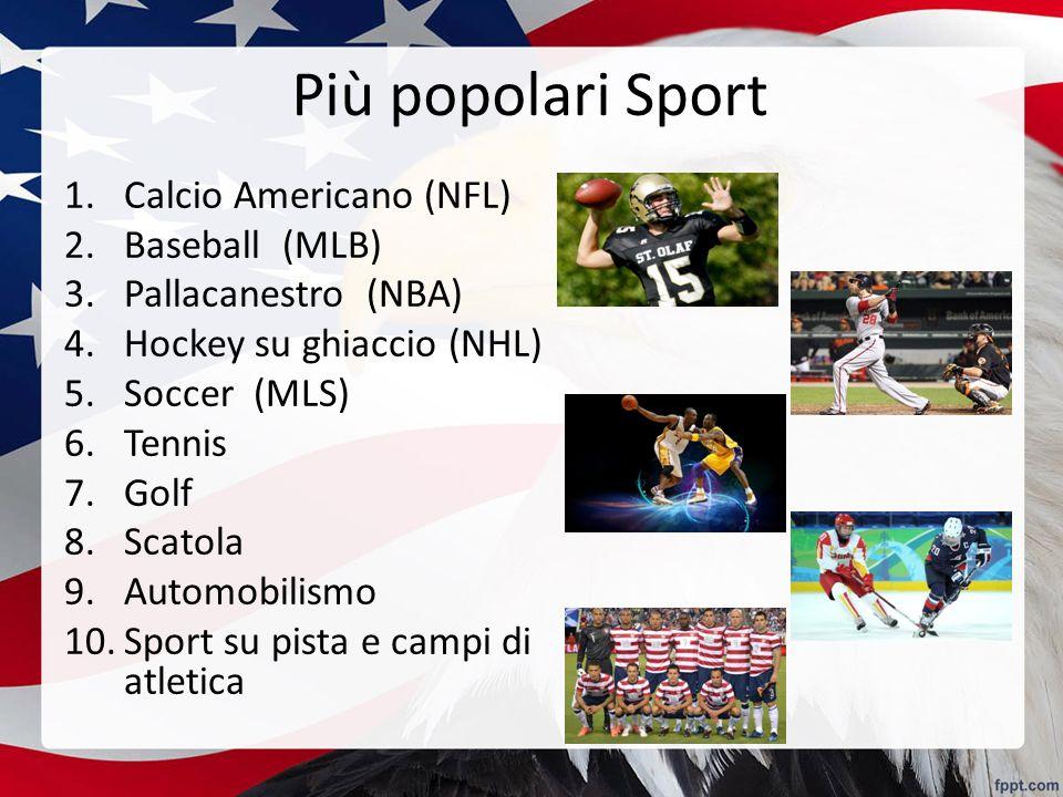 Più popolari Sport Calcio Americano (NFL) Baseball (MLB)