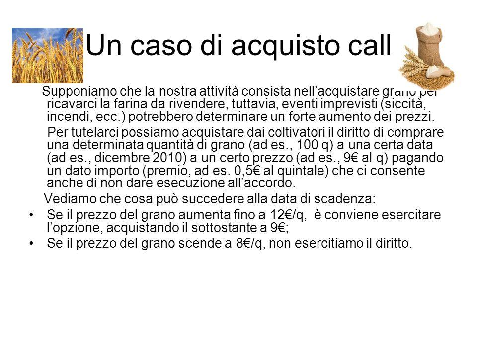 Un caso di acquisto call