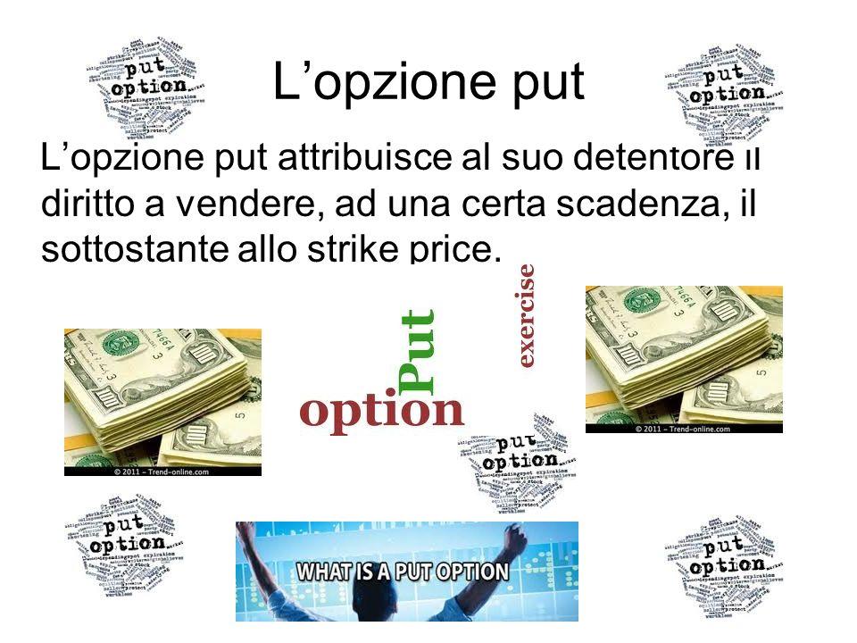 L'opzione put L'opzione put attribuisce al suo detentore il diritto a vendere, ad una certa scadenza, il sottostante allo strike price.