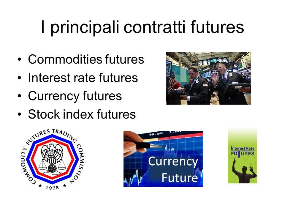 I principali contratti futures