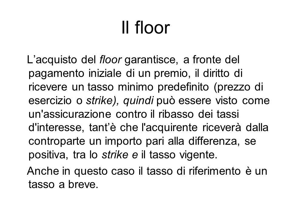 Il floor