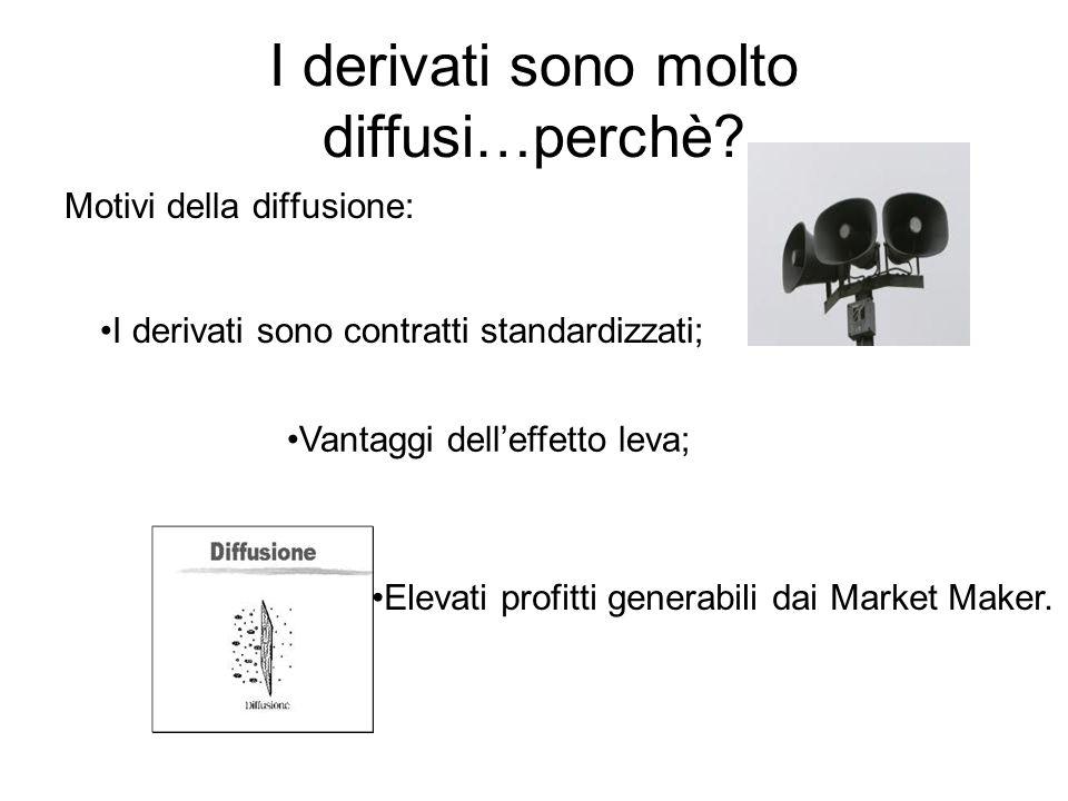 I derivati sono molto diffusi…perchè