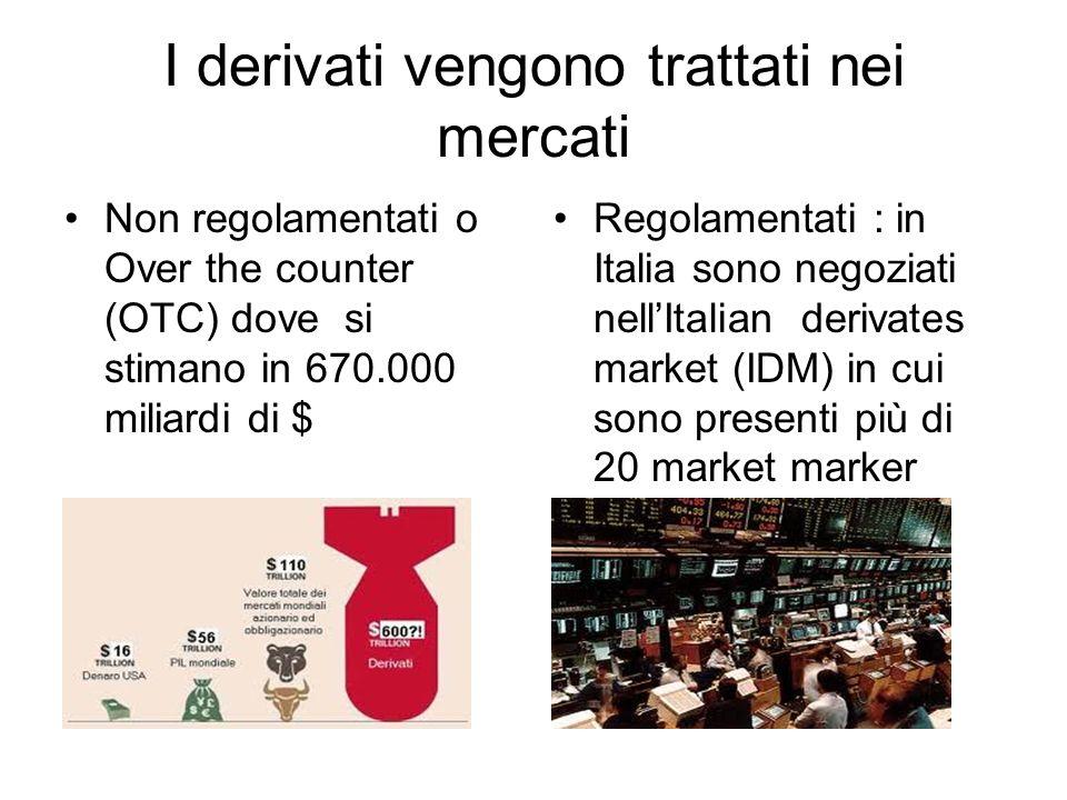 I derivati vengono trattati nei mercati