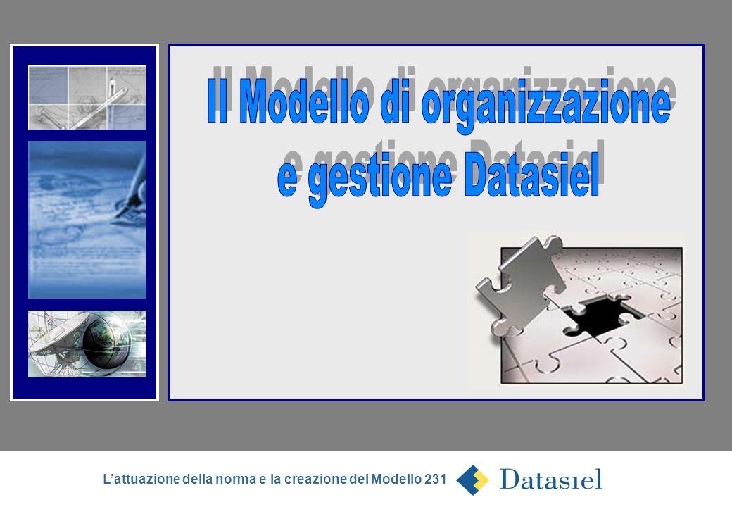 Il Modello di organizzazione