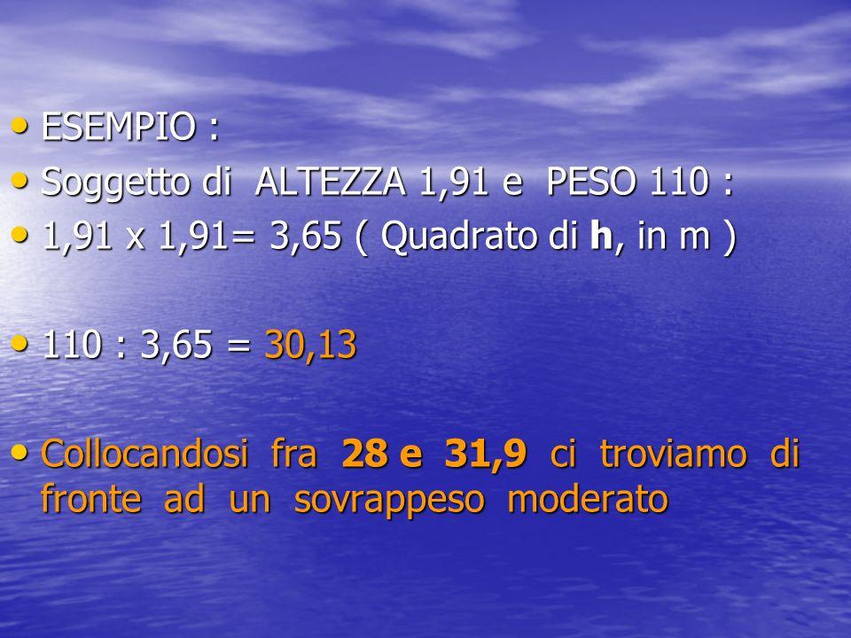 ESEMPIO :Soggetto di ALTEZZA 1,91 e PESO 110 : 1,91 x 1,91= 3,65 ( Quadrato di h, in m ) 110 : 3,65 = 30,13.