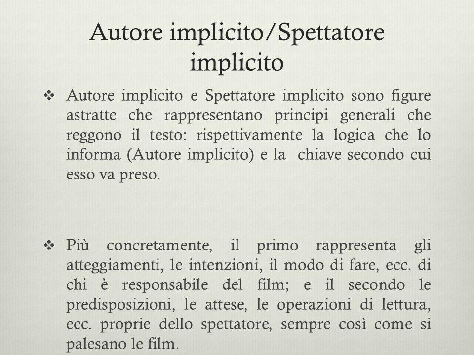 Autore implicito/Spettatore implicito