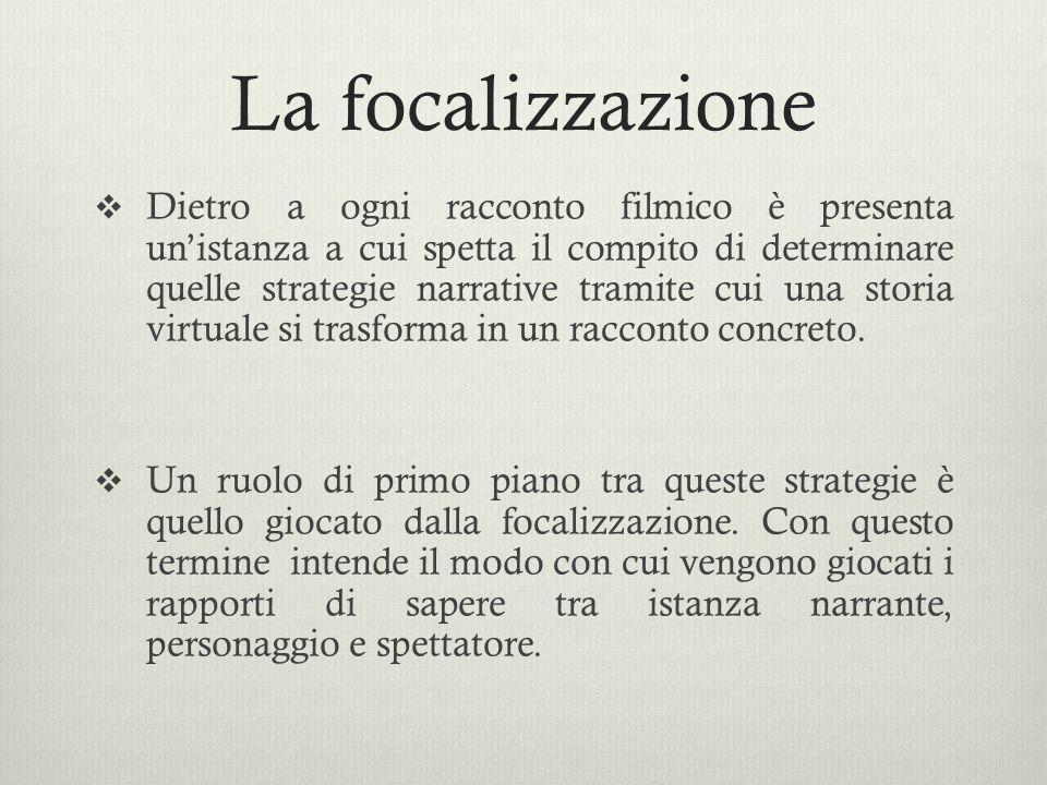 La focalizzazione