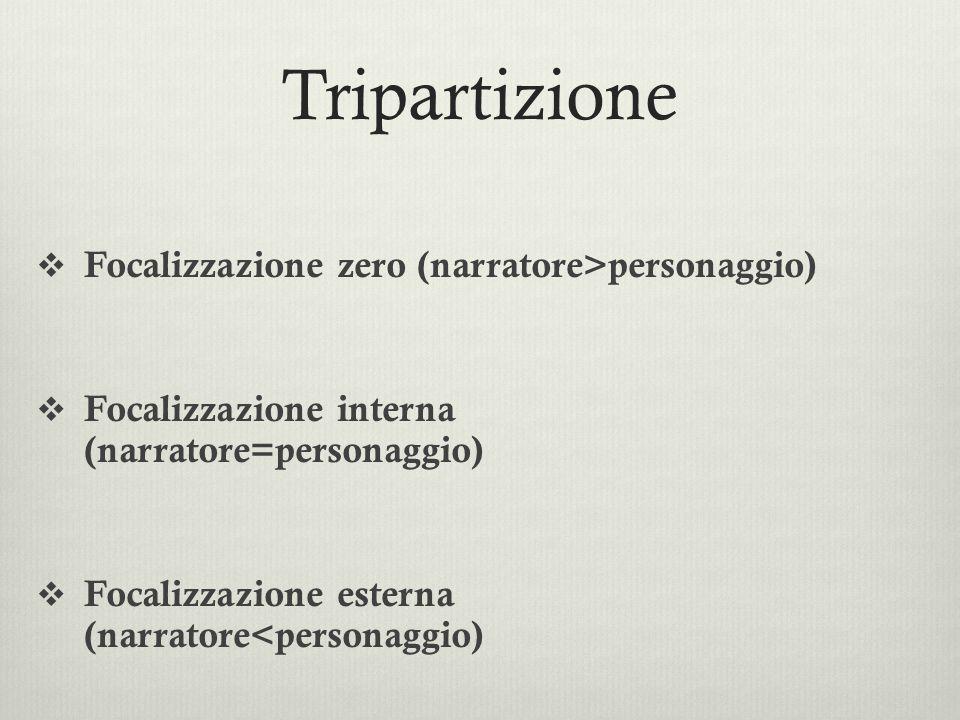 Tripartizione Focalizzazione zero (narratore>personaggio)