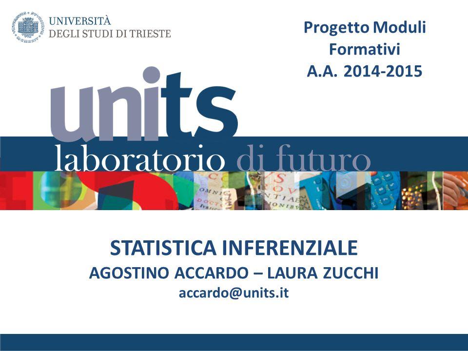 Progetto Moduli Formativi A.A. 2014-2015