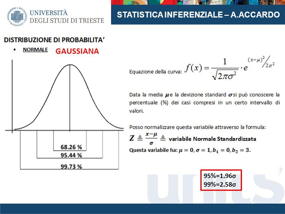 STATISTICA INFERENZIALE – A.ACCARDO