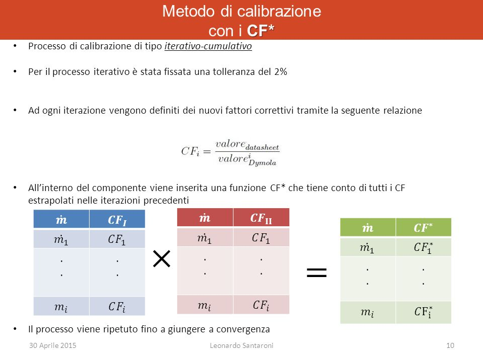 Metodo di calibrazione con i CF*